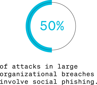 Donut_Chart-Attacks_In_Large_Org_Breaches (1)