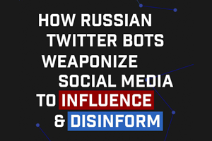 How Russian Twitter Bots Weaponize Social Media White Paper | SafeGuard Cyber